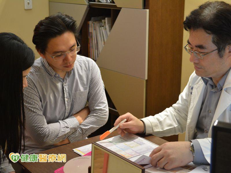 任職科技業35歲工程師向剡友賢醫師諮詢