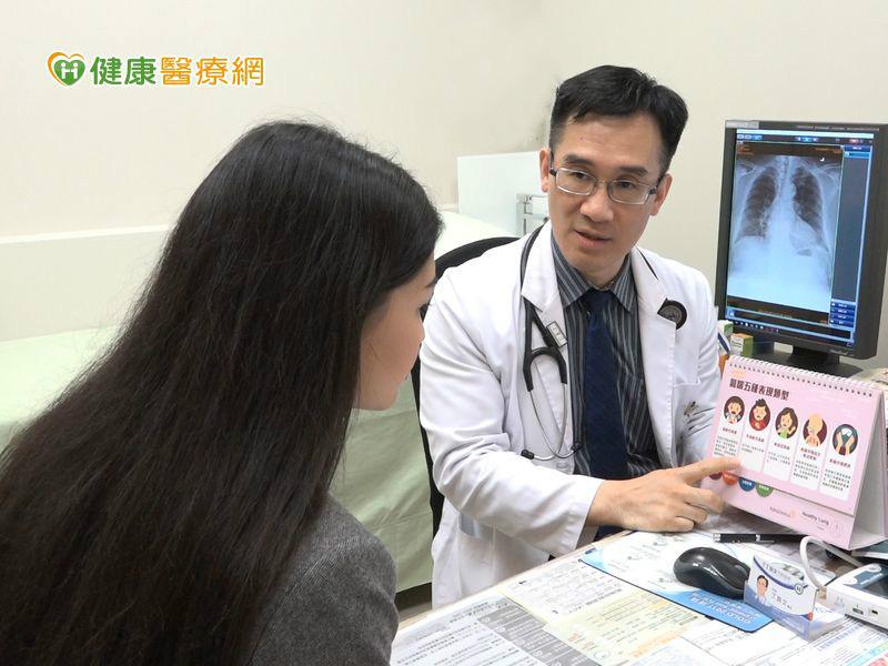 氣喘治療分秒必爭 認證照護機構就醫有保障_圖1