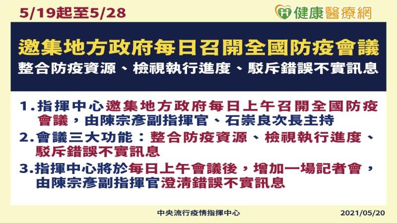 【新冠肺炎】全國防疫會議 達成5決議